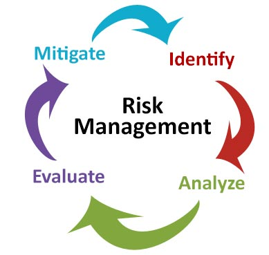 probability and risk management pdf