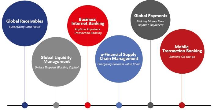 finnaxia-transaction-banking