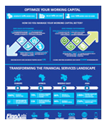 Optimize your working capital with disruptive technologies - Infographic