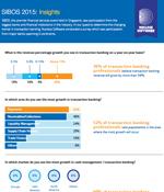 Trends In Transaction Banking: SIBOS 2015 Survey Findings Report