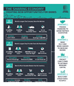 The Sharing Economy: Creating new opportunities for banks